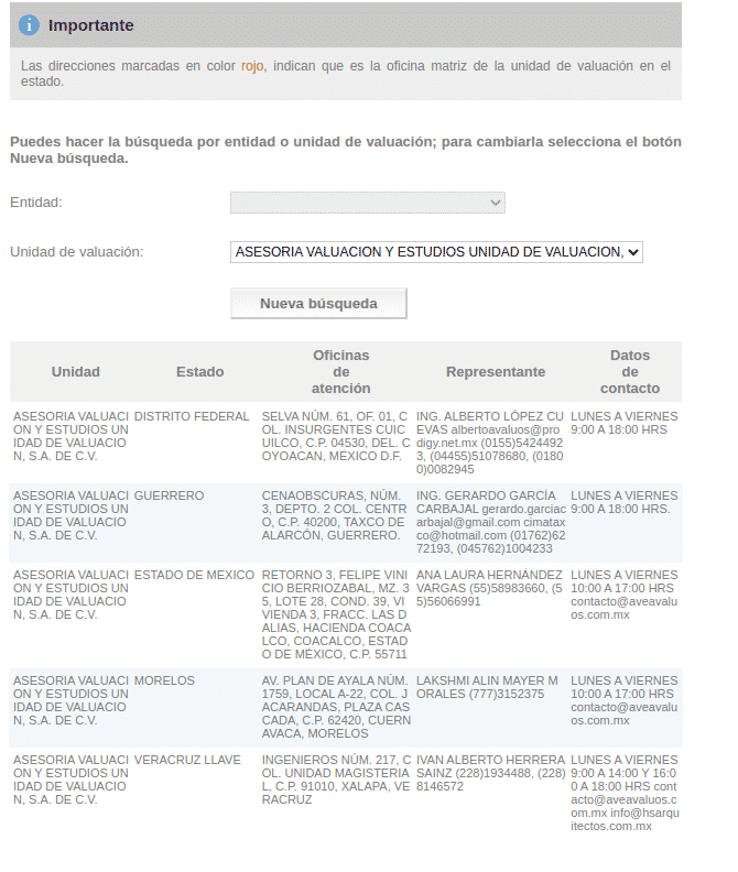 listado de unidades de valuación para realizar el avaluo